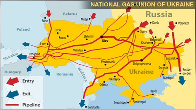 Rete Gas Ucraina